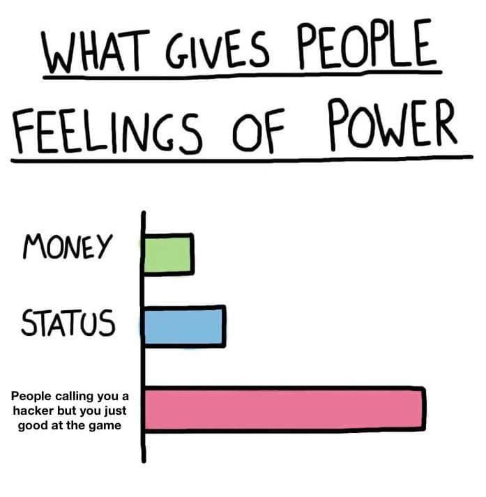 what-gives-people-feelings-of-power-meme-people-calling ...